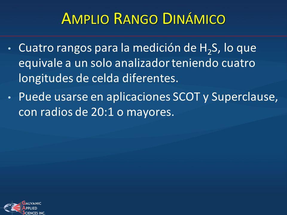 Amplio Rango DinámicoCuatro rangos para la medición de H2S, lo que equivale a un solo analizador teniendo cuatro longitudes de celda diferentes.
