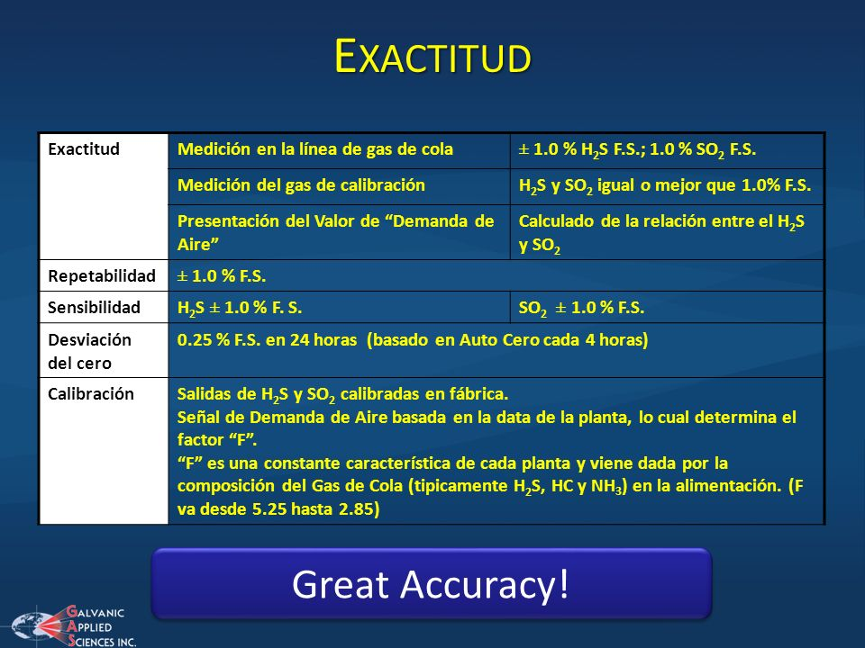 Exactitud Great Accuracy! Exactitud