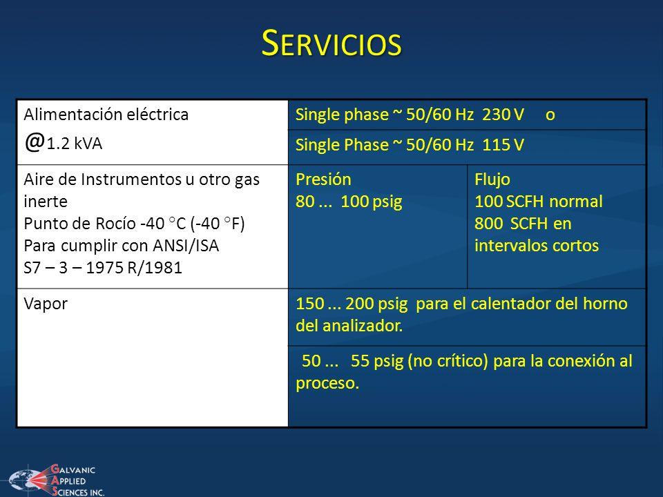 Servicios Alimentación eléctrica @1.2 kVA