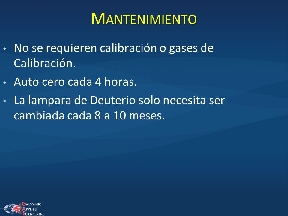 Mantenimiento No se requieren calibración o gases de Calibración.