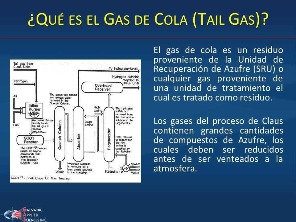 ¿Qué es el Gas de Cola (Tail Gas)