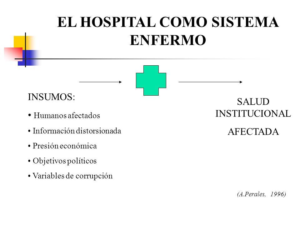 EL HOSPITAL COMO SISTEMA ENFERMO