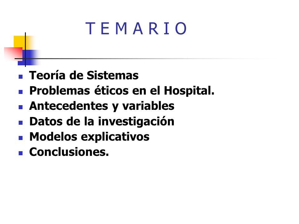 T E M A R I O Teoría de Sistemas Problemas éticos en el Hospital.