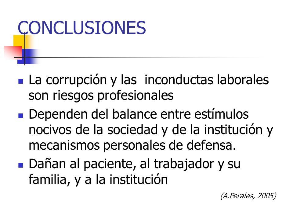 CONCLUSIONES La corrupción y las inconductas laborales son riesgos profesionales.
