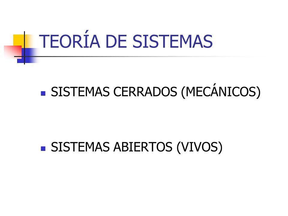 TEORÍA DE SISTEMAS SISTEMAS CERRADOS (MECÁNICOS)