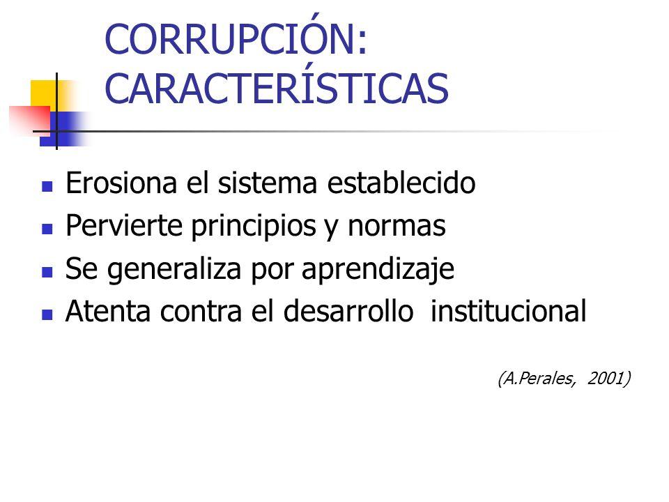 CORRUPCIÓN: CARACTERÍSTICAS