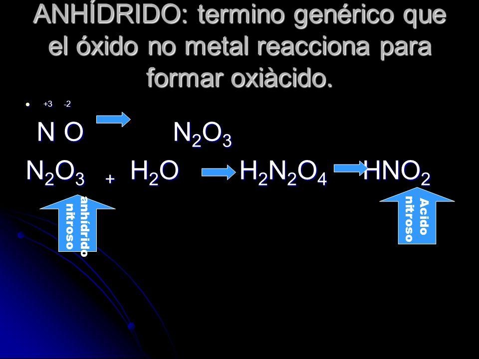 ANHÍDRIDO: termino genérico que el óxido no metal reacciona para formar oxiàcido.