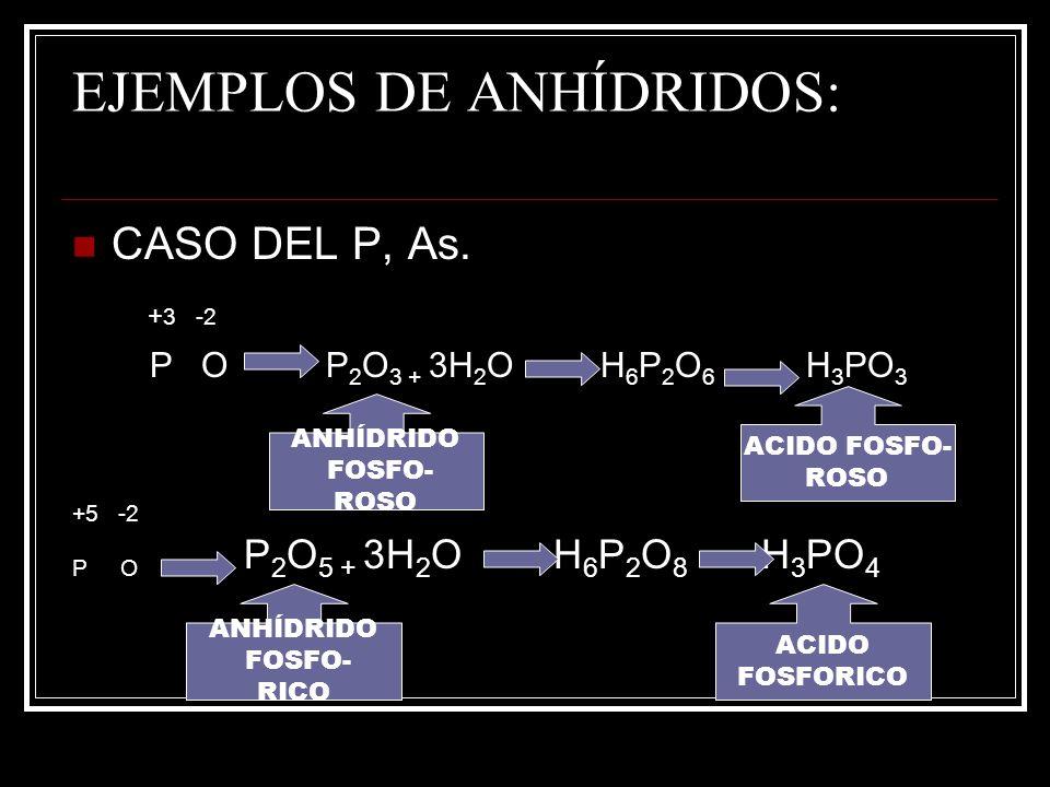 EJEMPLOS DE ANHÍDRIDOS: