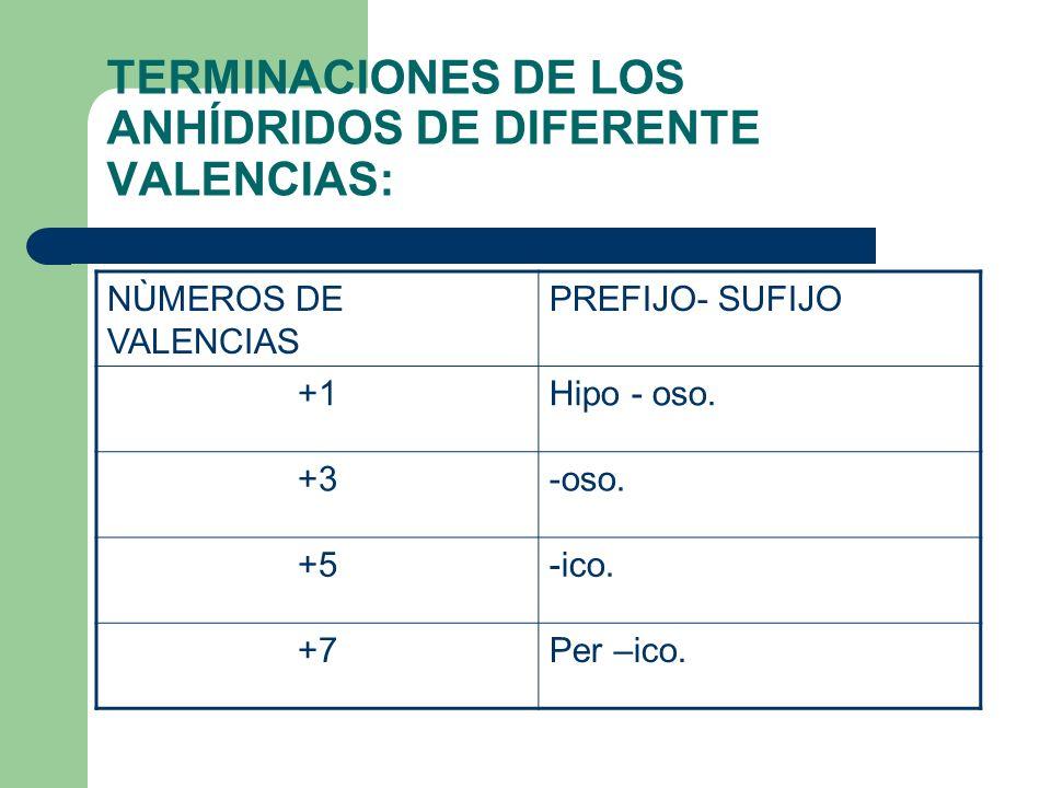 TERMINACIONES DE LOS ANHÍDRIDOS DE DIFERENTE VALENCIAS: