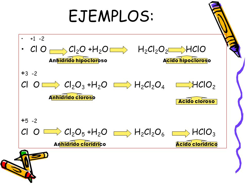 Anhídrido hipocloroso