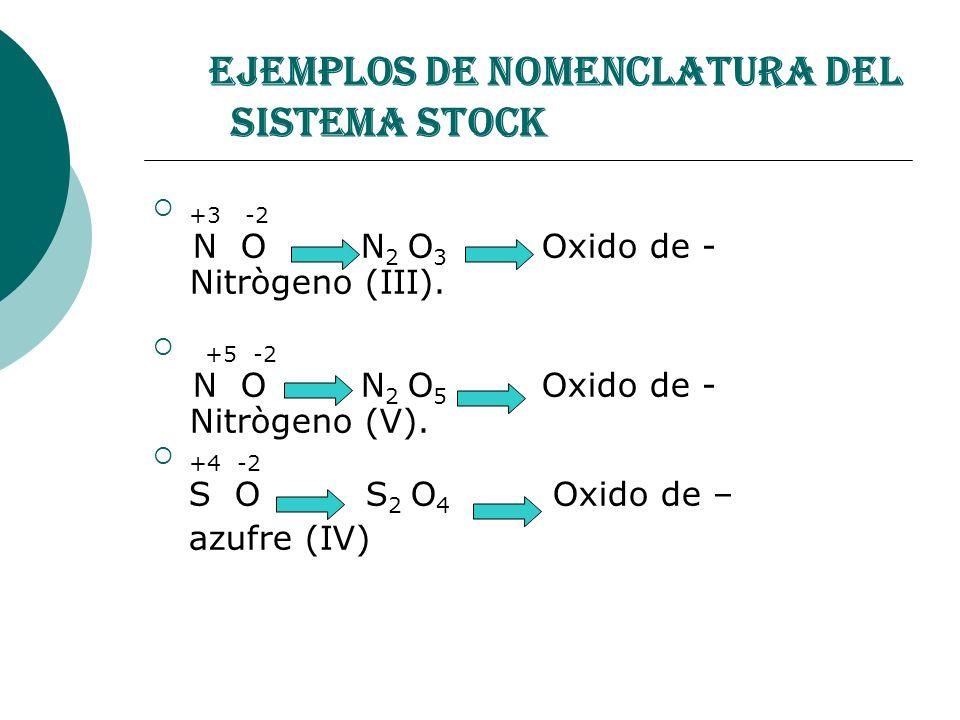 EJEMPLOS DE NOMENCLATURA DEL SISTEMA STOCK