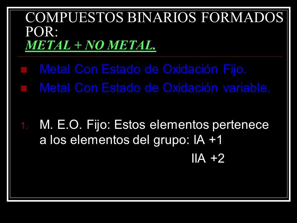 COMPUESTOS BINARIOS FORMADOS POR: METAL + NO METAL.