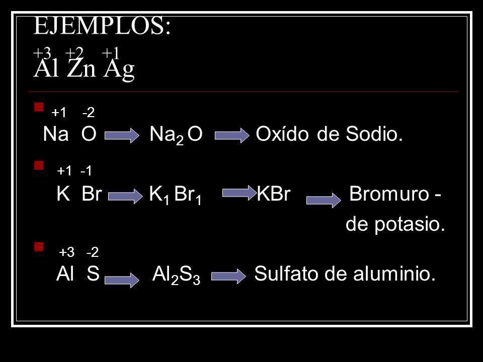 EJEMPLOS: +3 +2 +1 Al Zn Ag +1 -2 Na O Na2 O Oxído de Sodio. +1 -1