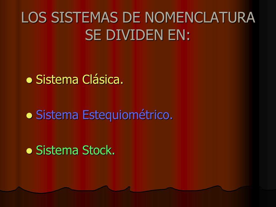 LOS SISTEMAS DE NOMENCLATURA SE DIVIDEN EN: