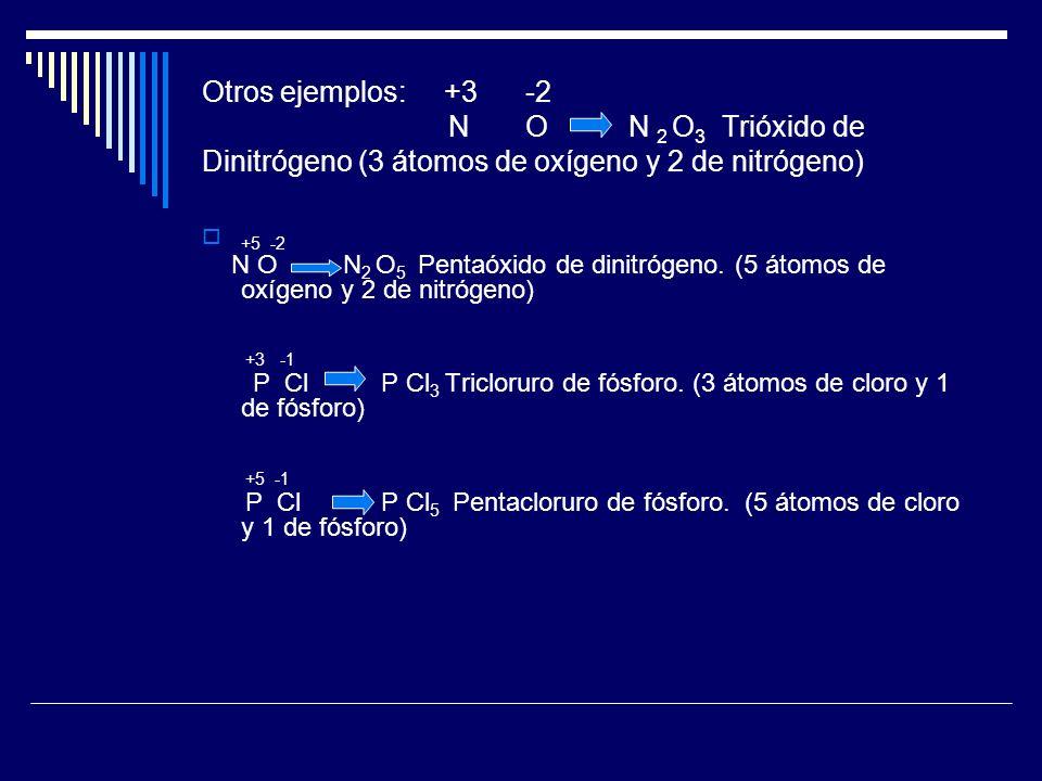 Otros ejemplos: +3 -2 N O N 2 O3 Trióxido de Dinitrógeno (3 átomos de oxígeno y 2 de nitrógeno)