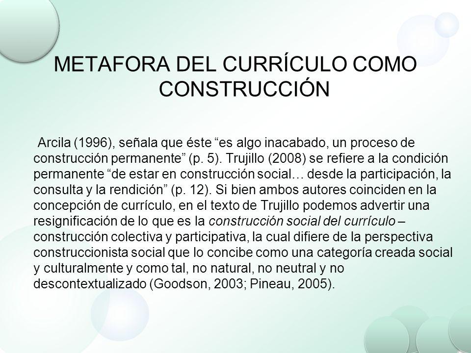 METAFORA DEL CURRÍCULO COMO CONSTRUCCIÓN