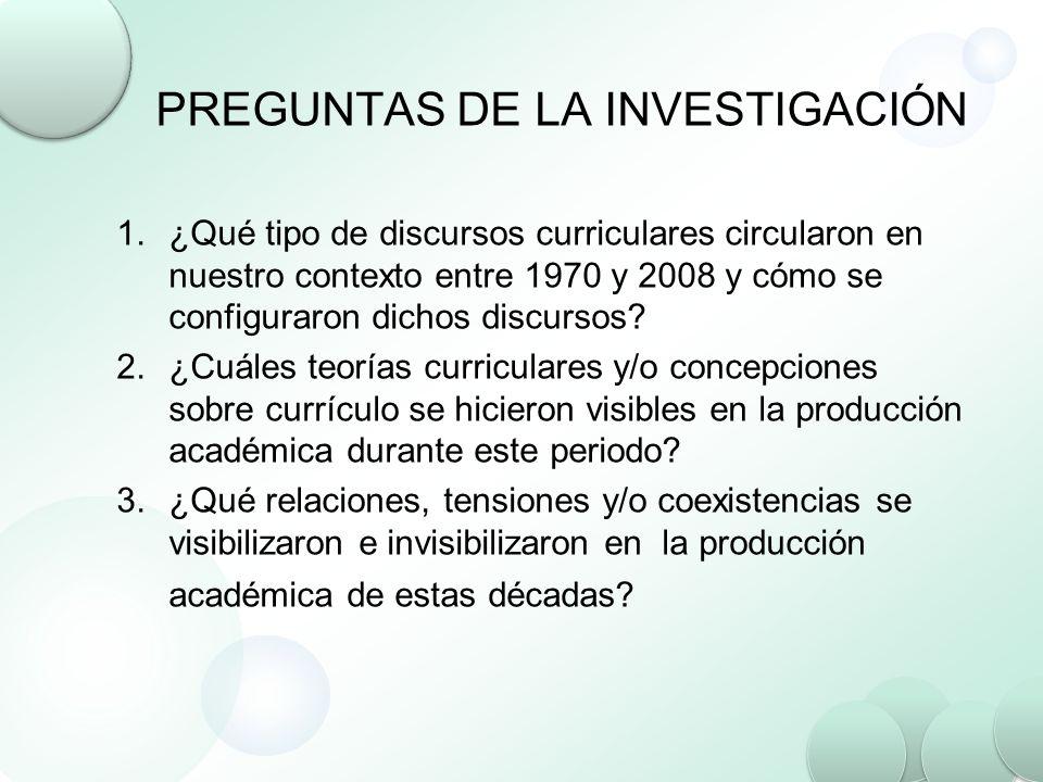 PREGUNTAS DE LA INVESTIGACIÓN
