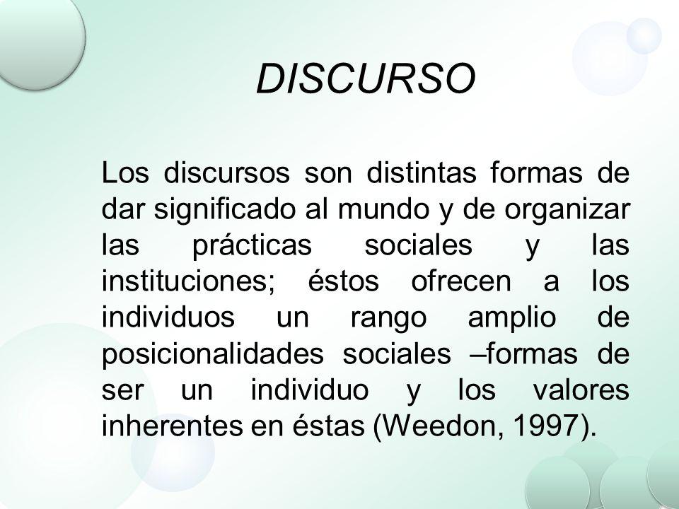 DISCURSO