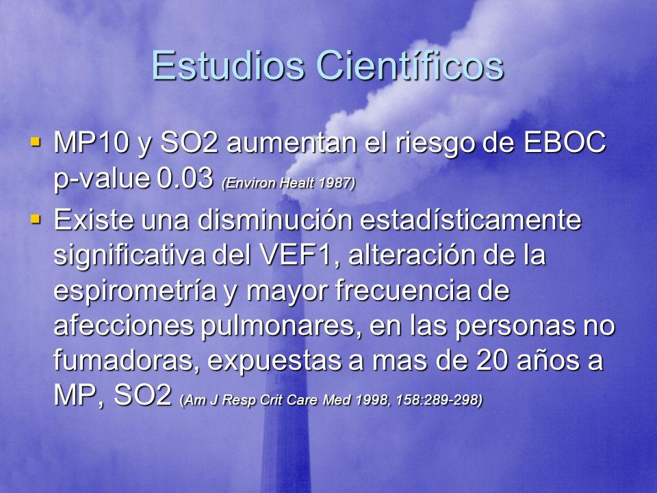 Estudios Científicos MP10 y SO2 aumentan el riesgo de EBOC p-value 0.03 (Environ Healt 1987)