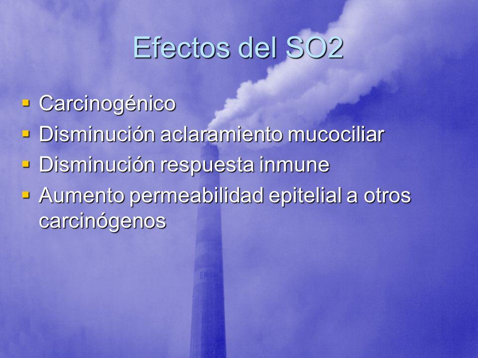 Efectos del SO2 Carcinogénico Disminución aclaramiento mucociliar