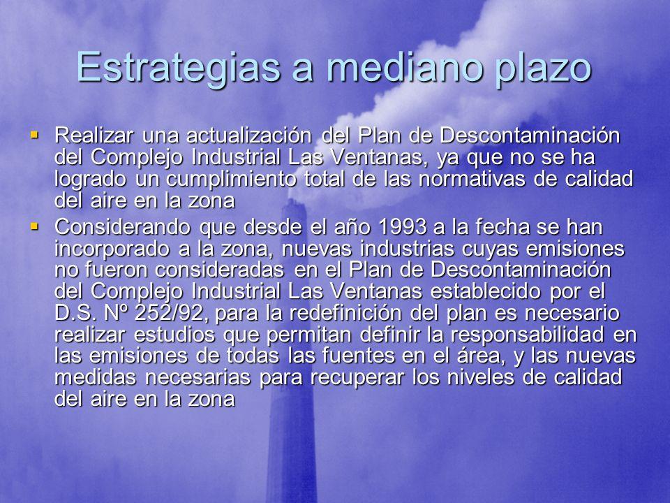 Estrategias a mediano plazo