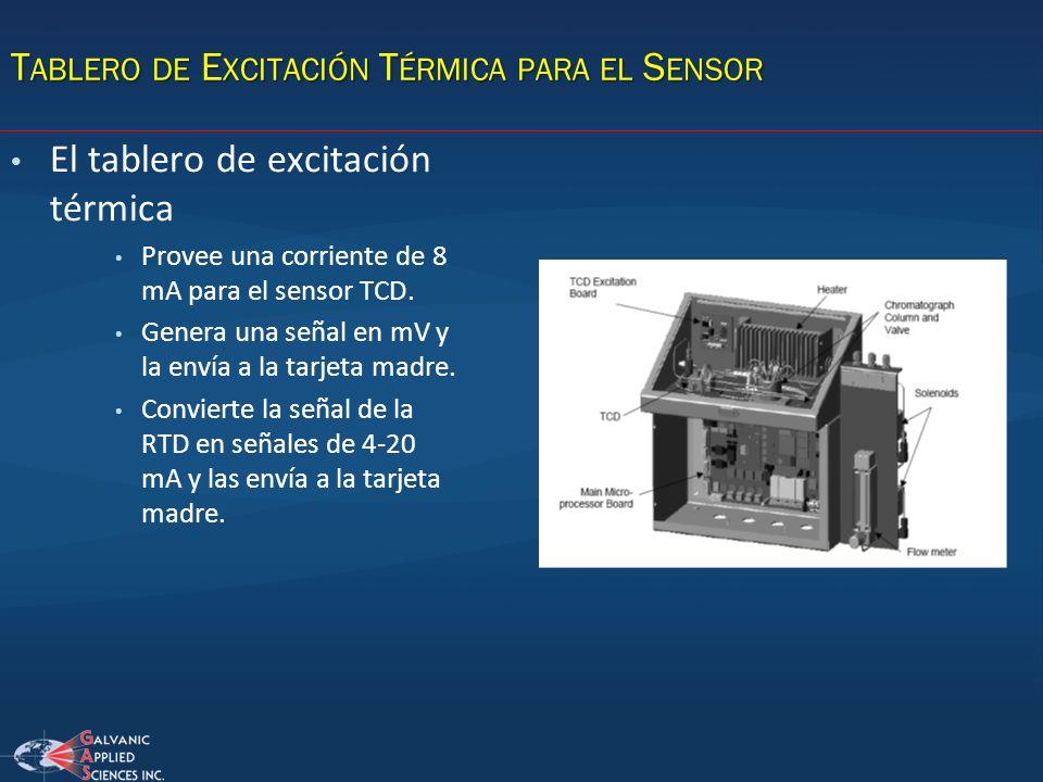 Tablero de Excitación Térmica para el Sensor