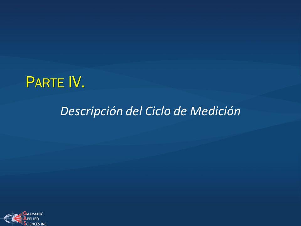 Descripción del Ciclo de Medición