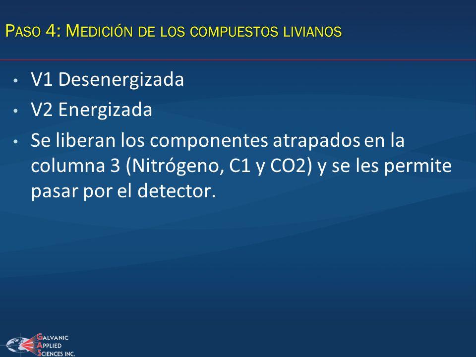 Paso 4: Medición de los compuestos livianos