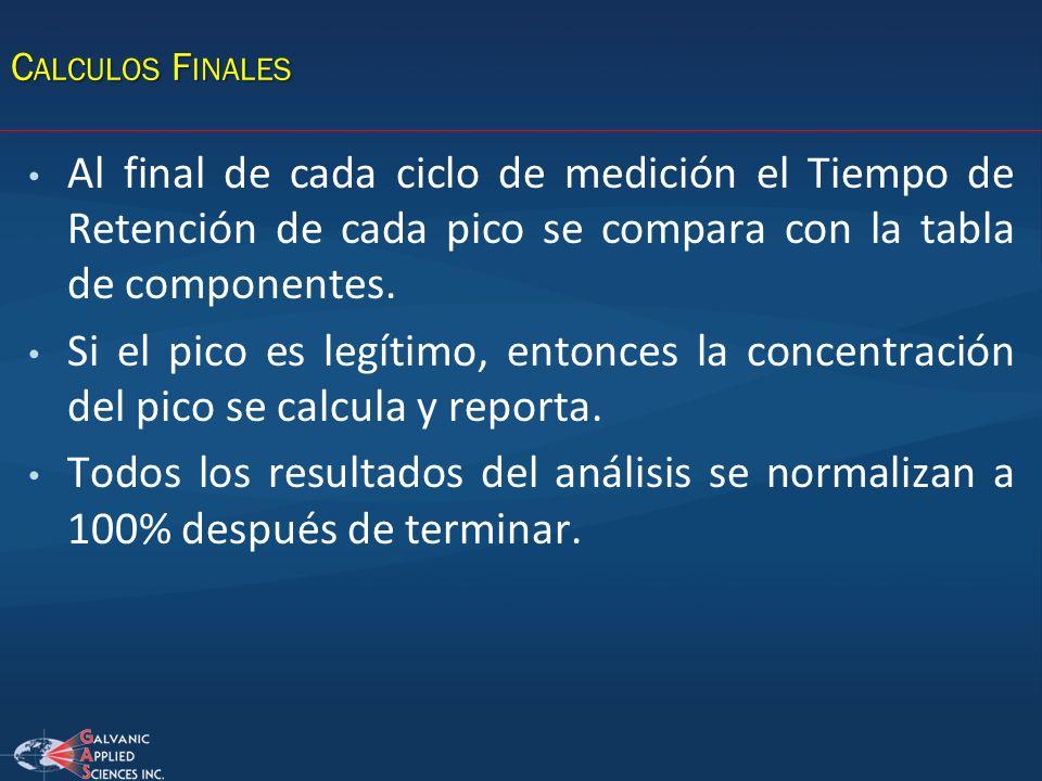 Calculos Finales Al final de cada ciclo de medición el Tiempo de Retención de cada pico se compara con la tabla de componentes.