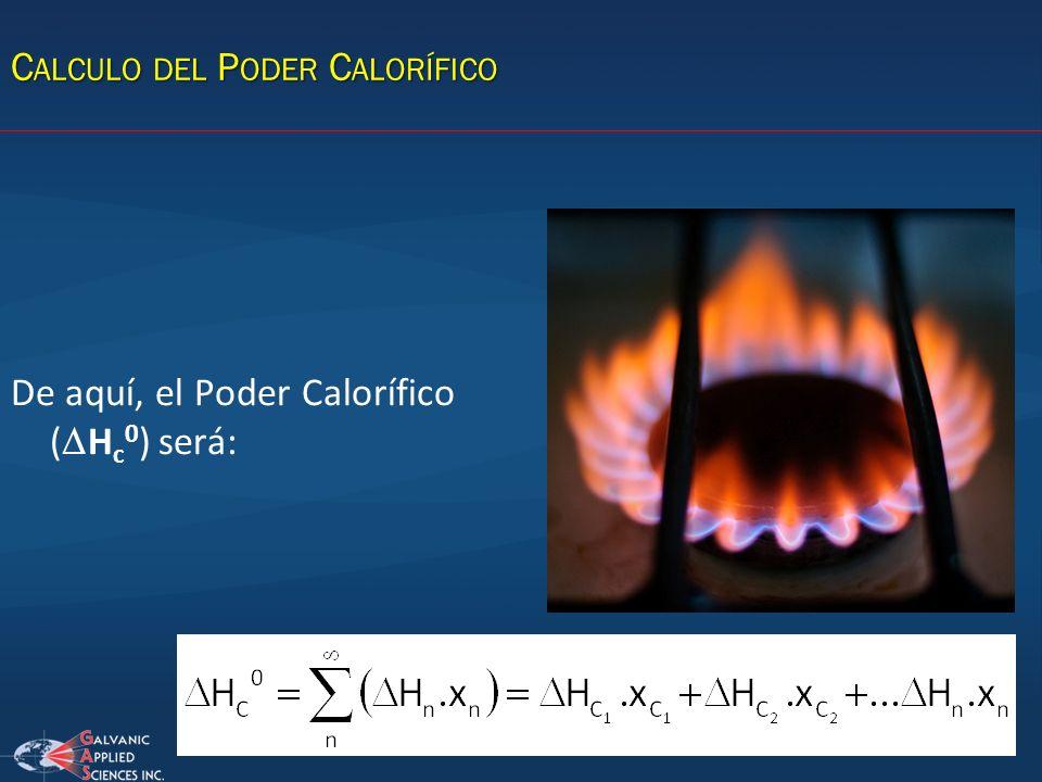 Calculo del Poder Calorífico