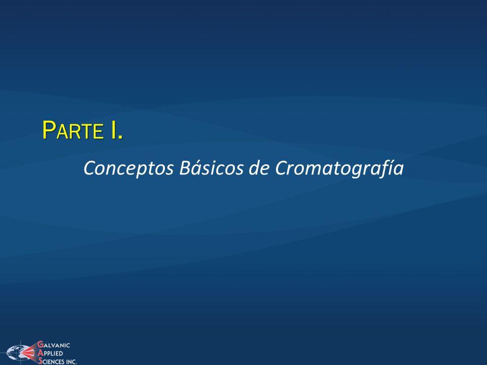 Conceptos Básicos de Cromatografía