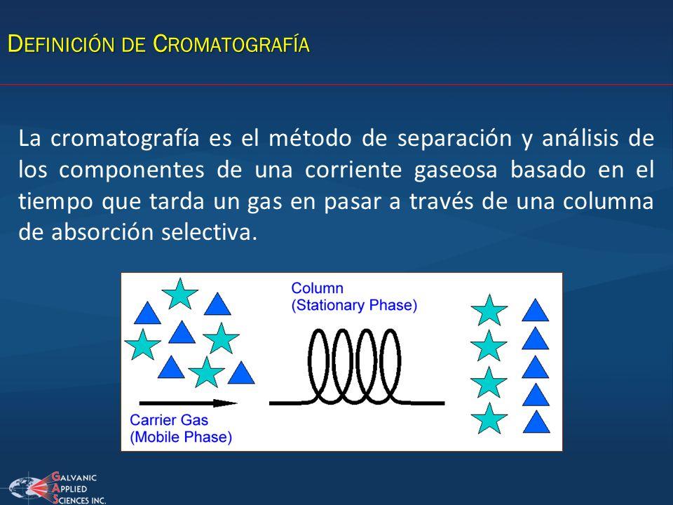 Definición de Cromatografía