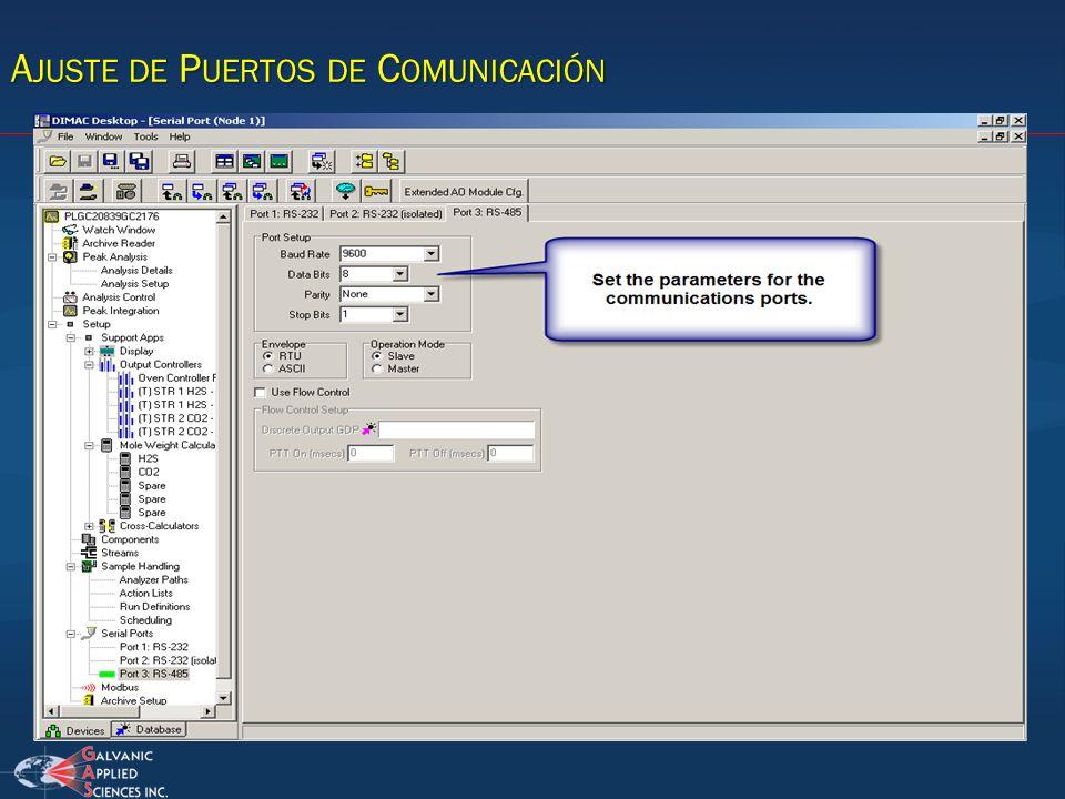 Ajuste de Puertos de Comunicación