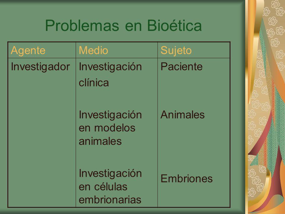 Problemas en Bioética Agente Medio Sujeto Investigador Investigación
