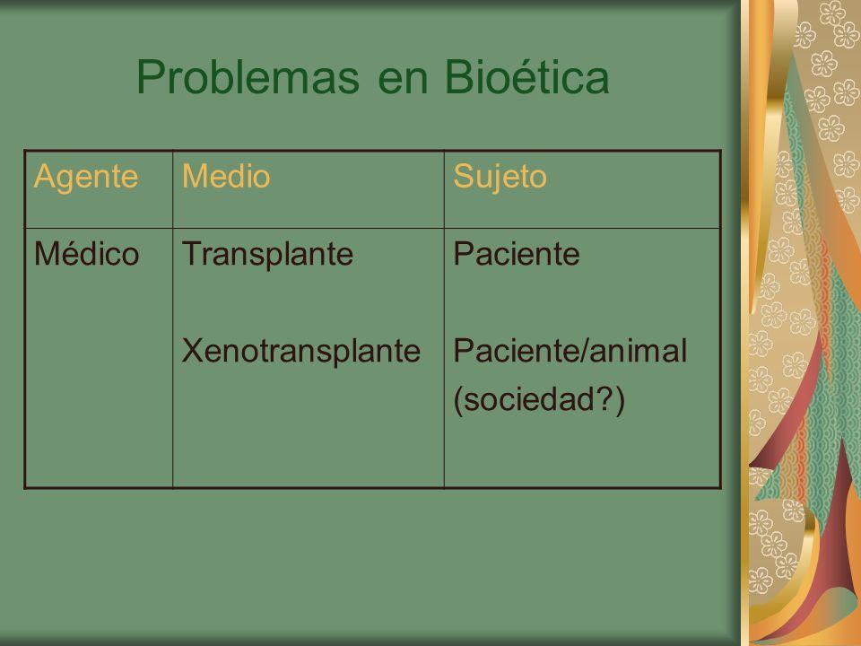 Problemas en Bioética Agente Medio Sujeto Médico Transplante