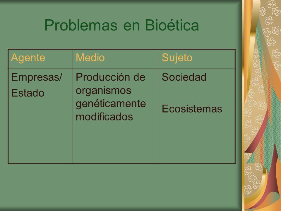 Problemas en Bioética Agente Medio Sujeto Empresas/ Estado