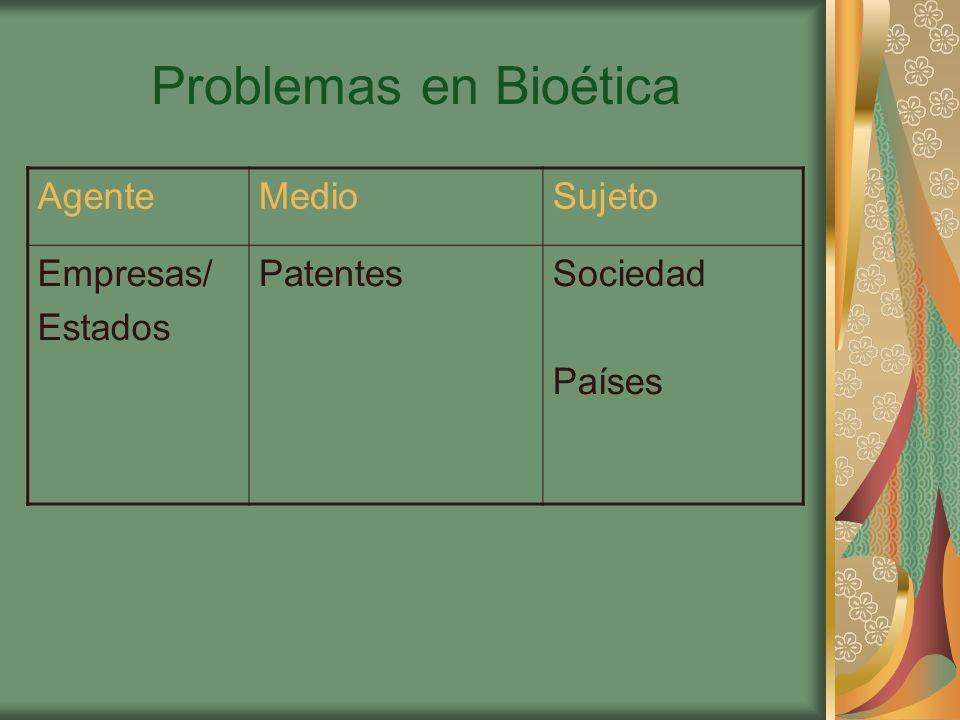 Problemas en Bioética Agente Medio Sujeto Empresas/ Estados Patentes