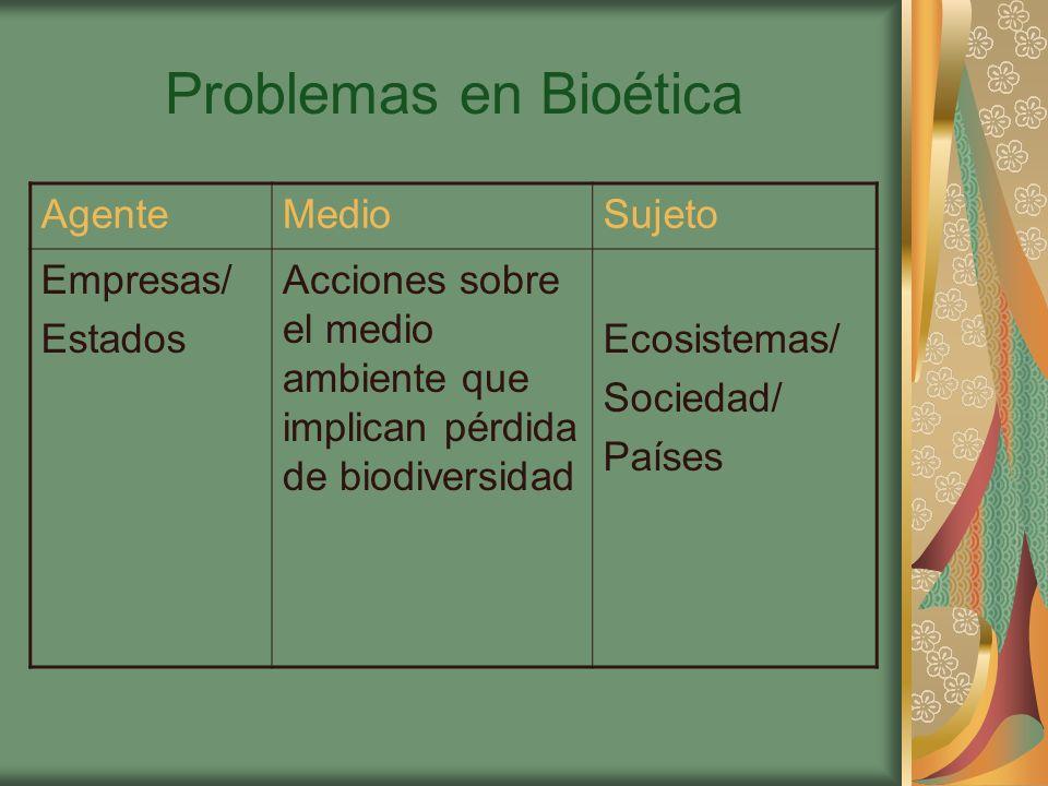 Problemas en Bioética Agente Medio Sujeto Empresas/ Estados