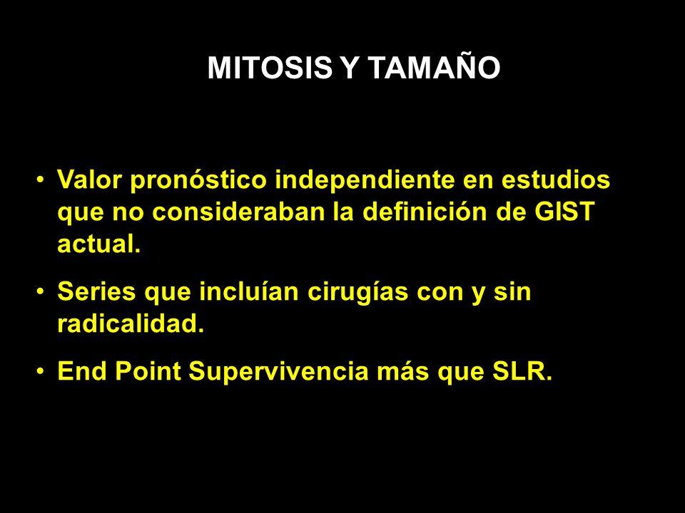 MITOSIS Y TAMAÑOValor pronóstico independiente en estudios que no consideraban la definición de GIST actual.