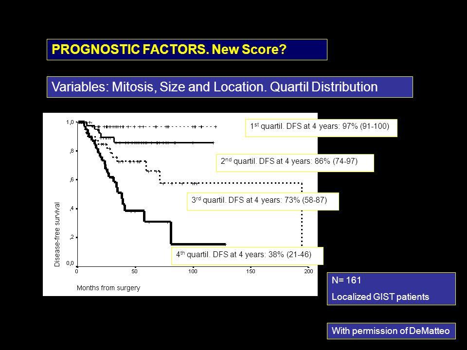 PROGNOSTIC FACTORS. New Score