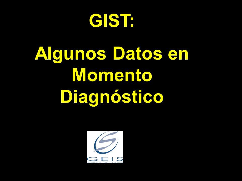 Algunos Datos en Momento Diagnóstico