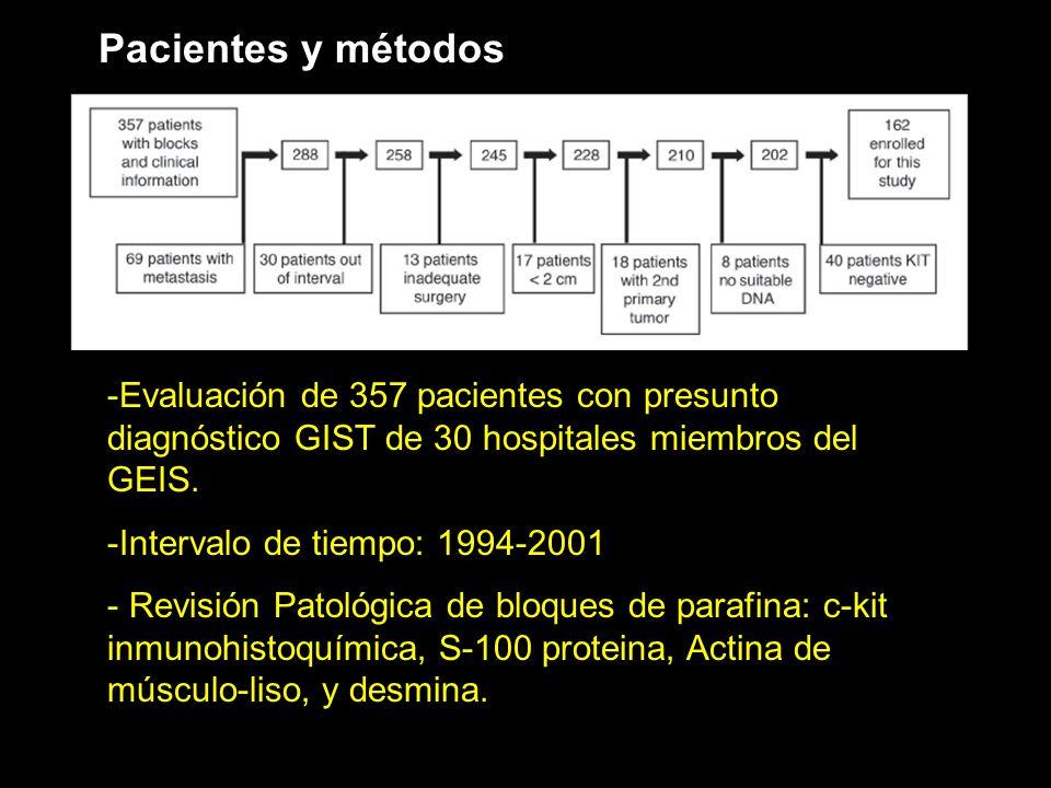Pacientes y métodosEvaluación de 357 pacientes con presunto diagnóstico GIST de 30 hospitales miembros del GEIS.