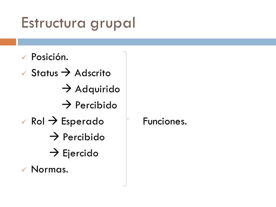 Estructura grupal Posición. Status  Adscrito  Adquirido  Percibido