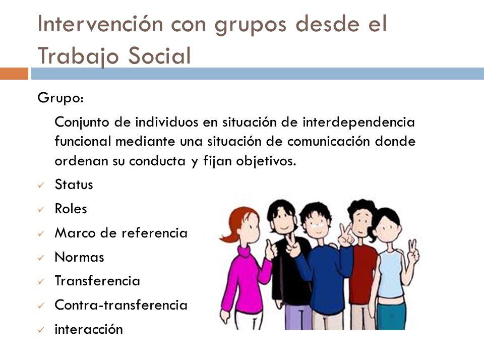 Intervención con grupos desde el Trabajo Social