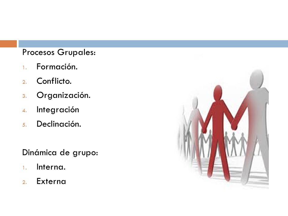 Procesos Grupales: Formación. Conflicto. Organización. Integración. Declinación. Dinámica de grupo: