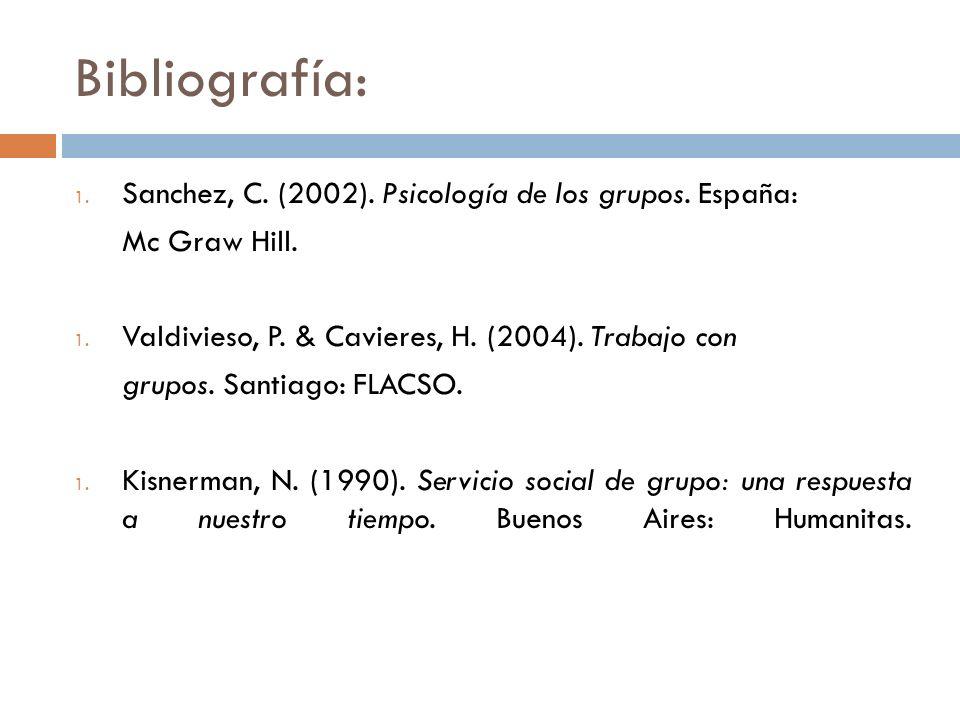 Bibliografía: Sanchez, C. (2002). Psicología de los grupos. España: