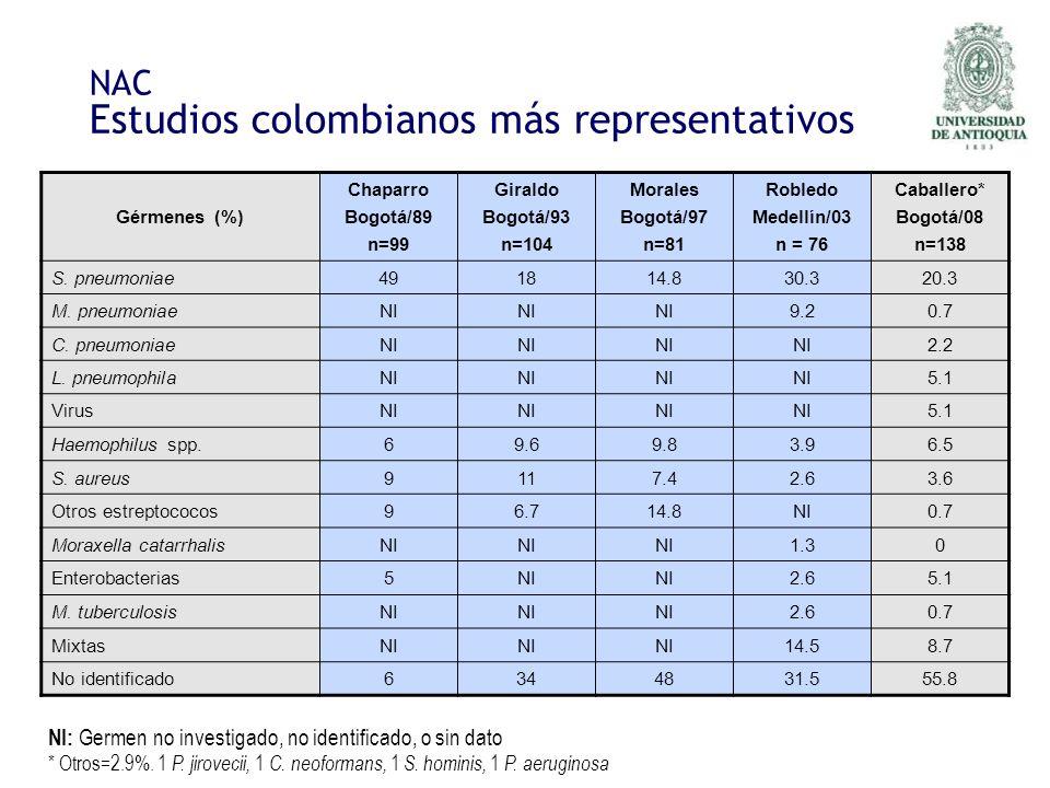 NAC Estudios colombianos más representativos