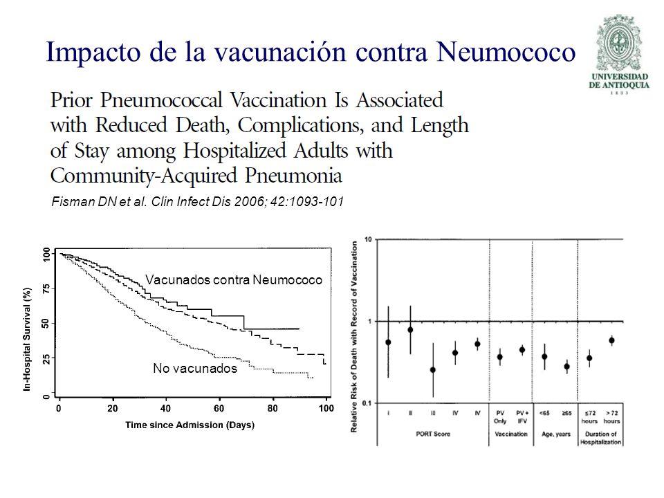 Impacto de la vacunación contra Neumococo