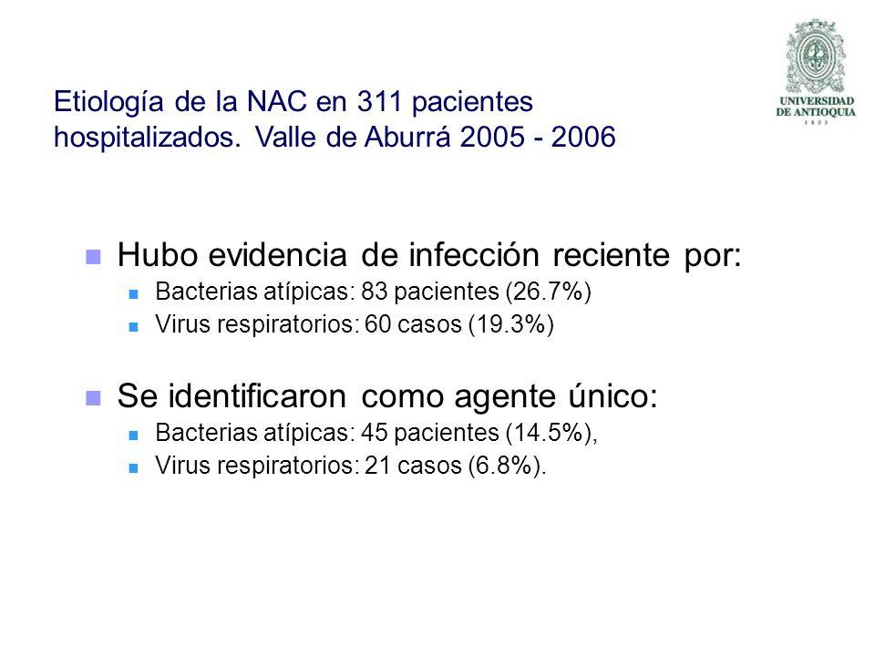 Hubo evidencia de infección reciente por: