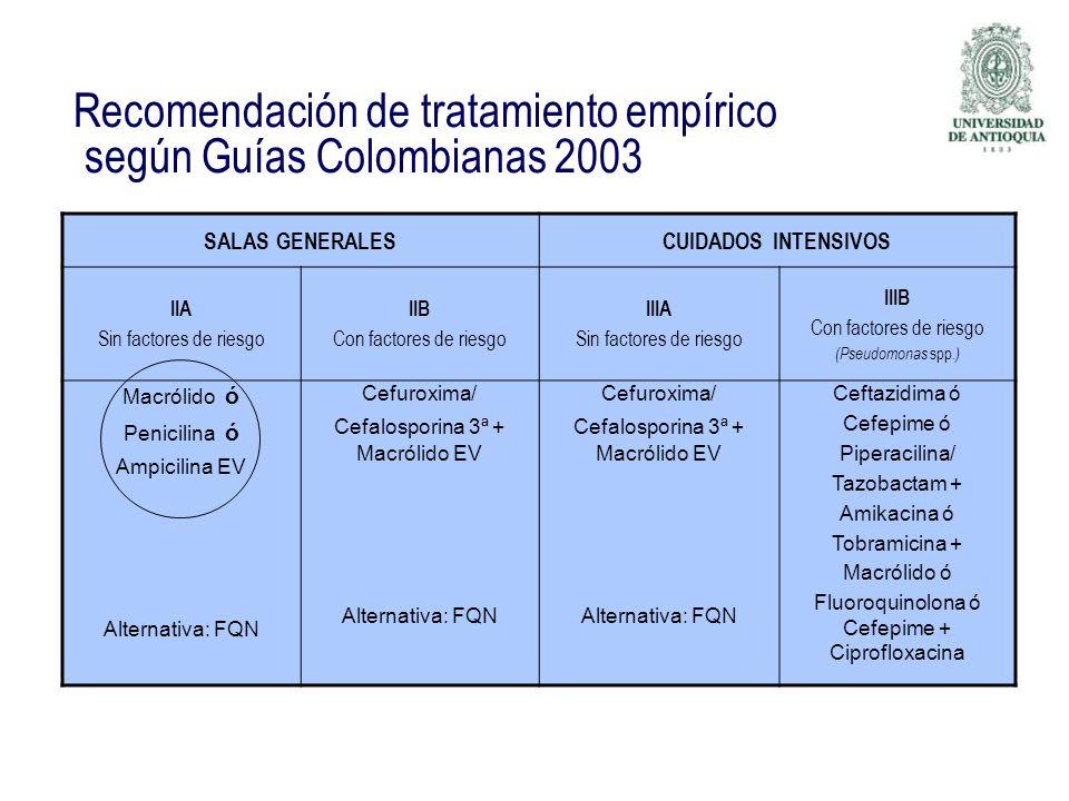 Recomendación de tratamiento empírico según Guías Colombianas 2003